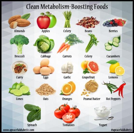 Clean metabolism boosting foods